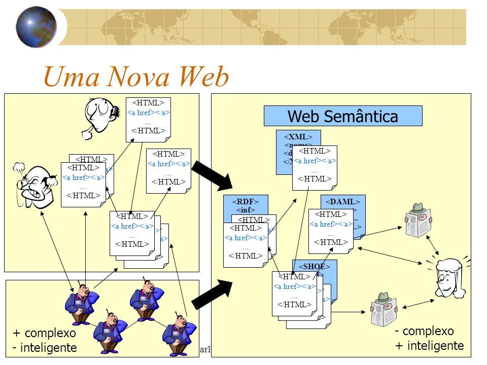 Julho de. 2002Carlos J. P. de Lucena............ Uma Nova Web.......................................... Web Semântica + complexo - inteligente - compl