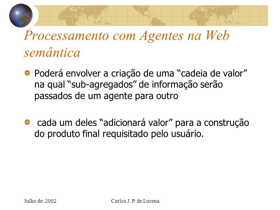 Julho de. 2002Carlos J. P. de Lucena Processamento com Agentes na Web semântica Poderá envolver a criação de uma cadeia de valor na qual sub-agregados