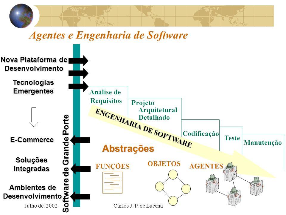 Julho de. 2002Carlos J. P. de Lucena Agentes e Engenharia de Software Abstrações OBJETOS FUNÇÕES ENGENHARIA DE SOFTWARE ENGENHARIA DE SOFTWARE Análise