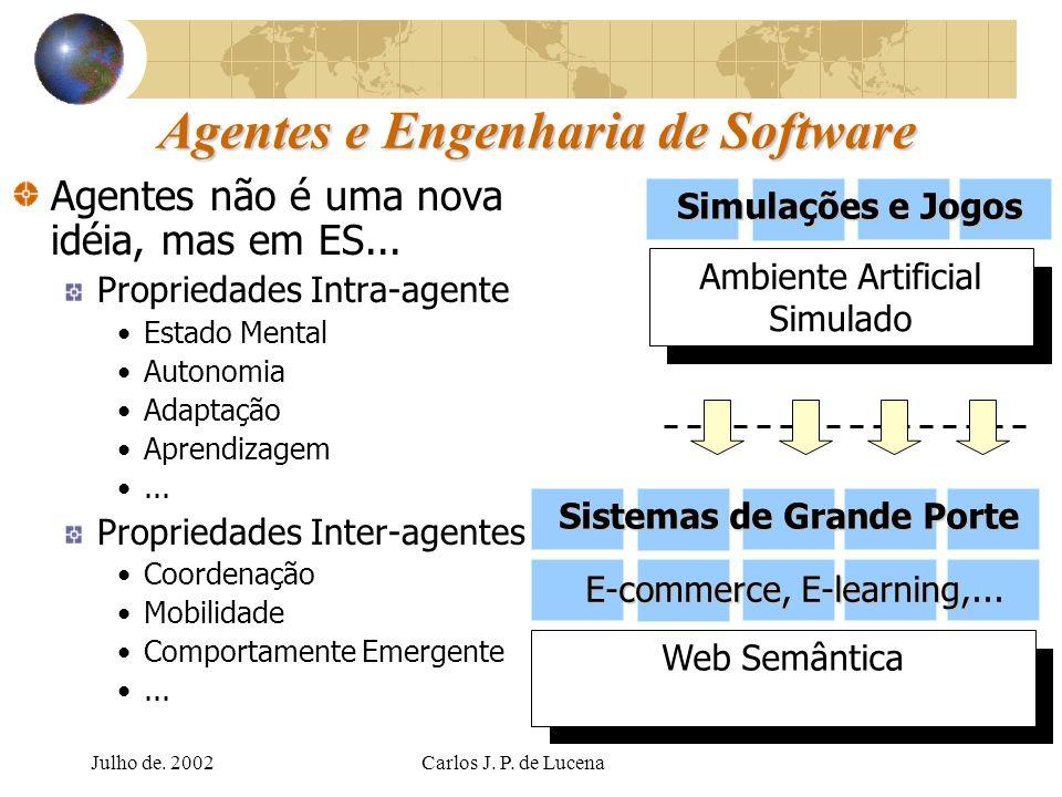 Julho de. 2002Carlos J. P. de Lucena Agentes e Engenharia de Software Agentes não é uma nova idéia, mas em ES... Propriedades Intra-agente Estado Ment