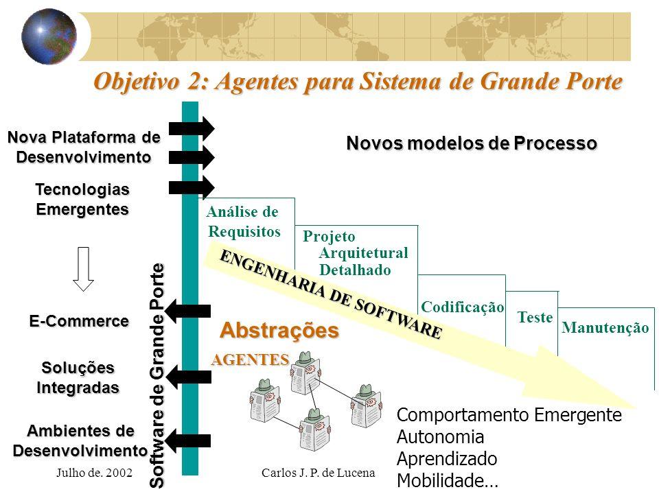 Julho de. 2002Carlos J. P. de Lucena Objetivo 2: Agentes para Sistema de Grande Porte AbstraçõesAGENTES Comportamento Emergente Autonomia Aprendizado