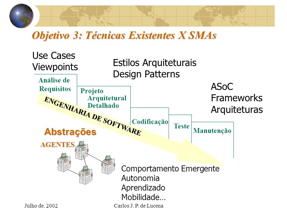 Julho de. 2002Carlos J. P. de Lucena Objetivo 3: Técnicas Existentes X SMAs Estilos Arquiteturais Design Patterns Use Cases Viewpoints ASoC Frameworks