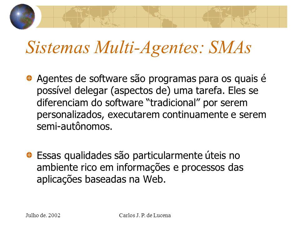 Julho de. 2002Carlos J. P. de Lucena Sistemas Multi-Agentes: SMAs Agentes de software são programas para os quais é possível delegar (aspectos de) uma