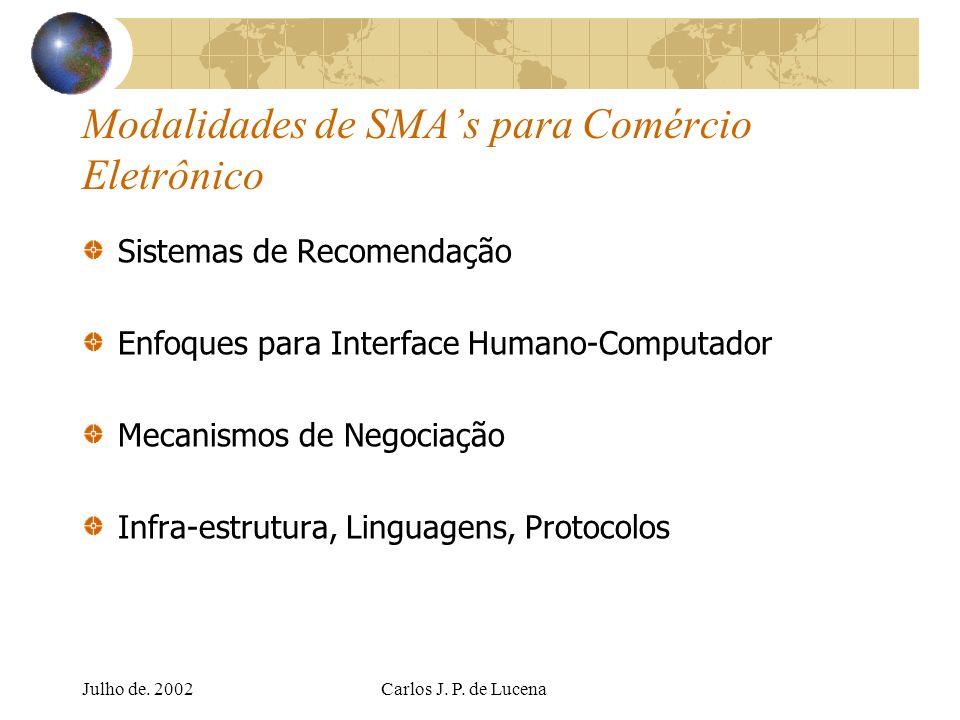 Julho de. 2002Carlos J. P. de Lucena Modalidades de SMAs para Comércio Eletrônico Sistemas de Recomendação Enfoques para Interface Humano-Computador M