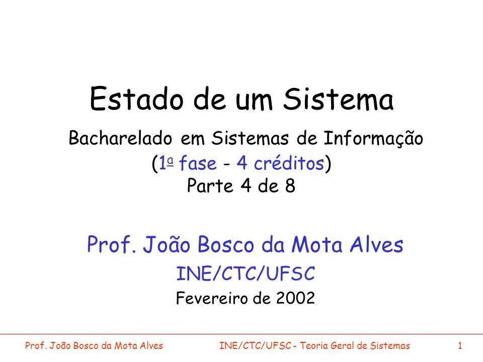 Prof. João Bosco da Mota AlvesINE/CTC/UFSC - Teoria Geral de Sistemas1 Estado de um Sistema Bacharelado em Sistemas de Informação (1 a fase - 4 crédit