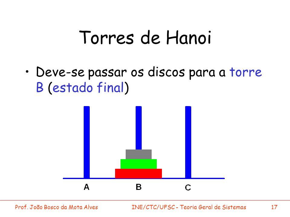 Prof. João Bosco da Mota AlvesINE/CTC/UFSC - Teoria Geral de Sistemas17 Torres de Hanoi Deve-se passar os discos para a torre B (estado final)
