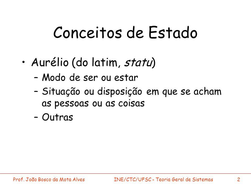Prof. João Bosco da Mota AlvesINE/CTC/UFSC - Teoria Geral de Sistemas2 Conceitos de Estado Aurélio (do latim, statu) –Modo de ser ou estar –Situação o