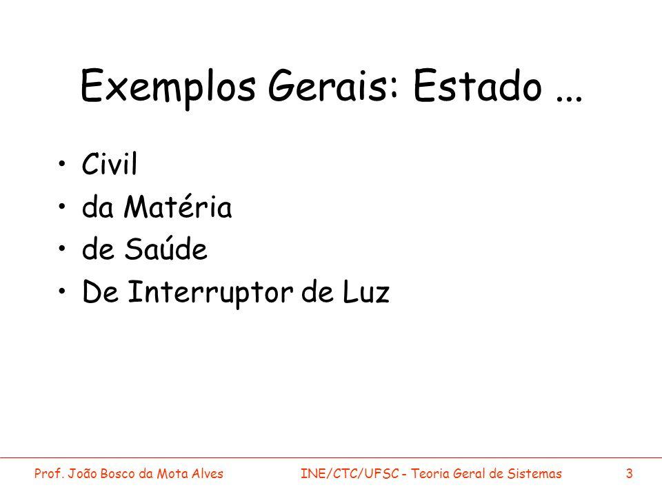 Prof. João Bosco da Mota AlvesINE/CTC/UFSC - Teoria Geral de Sistemas3 Exemplos Gerais: Estado... Civil da Matéria de Saúde De Interruptor de Luz