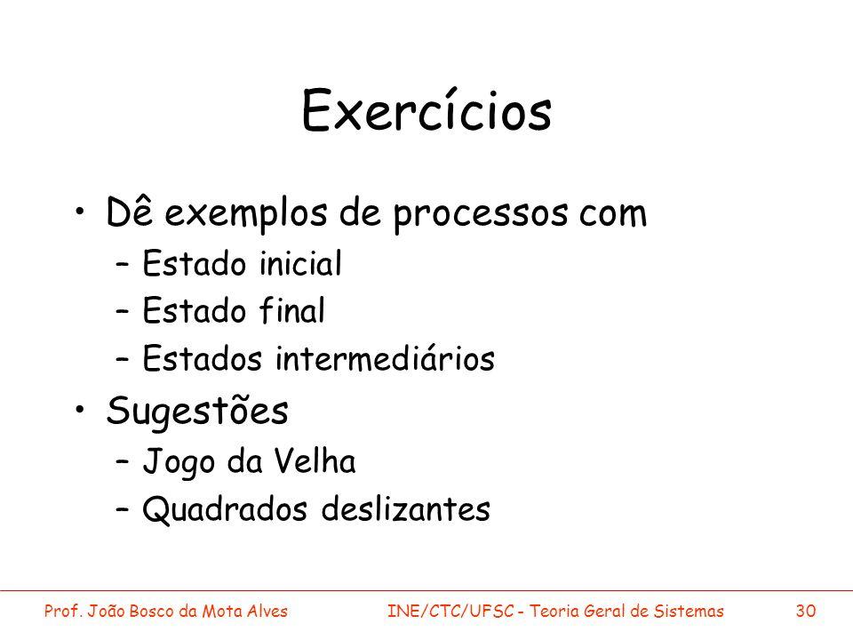 Prof. João Bosco da Mota AlvesINE/CTC/UFSC - Teoria Geral de Sistemas30 Exercícios Dê exemplos de processos com –Estado inicial –Estado final –Estados
