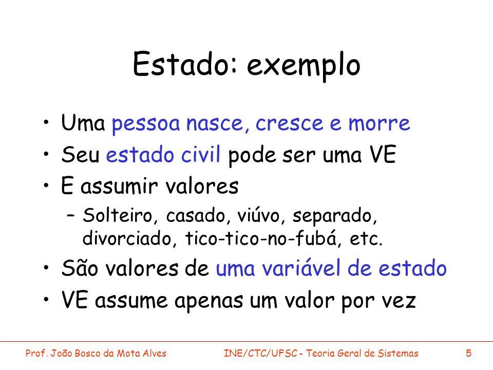 Prof. João Bosco da Mota AlvesINE/CTC/UFSC - Teoria Geral de Sistemas5 Estado: exemplo Uma pessoa nasce, cresce e morre Seu estado civil pode ser uma