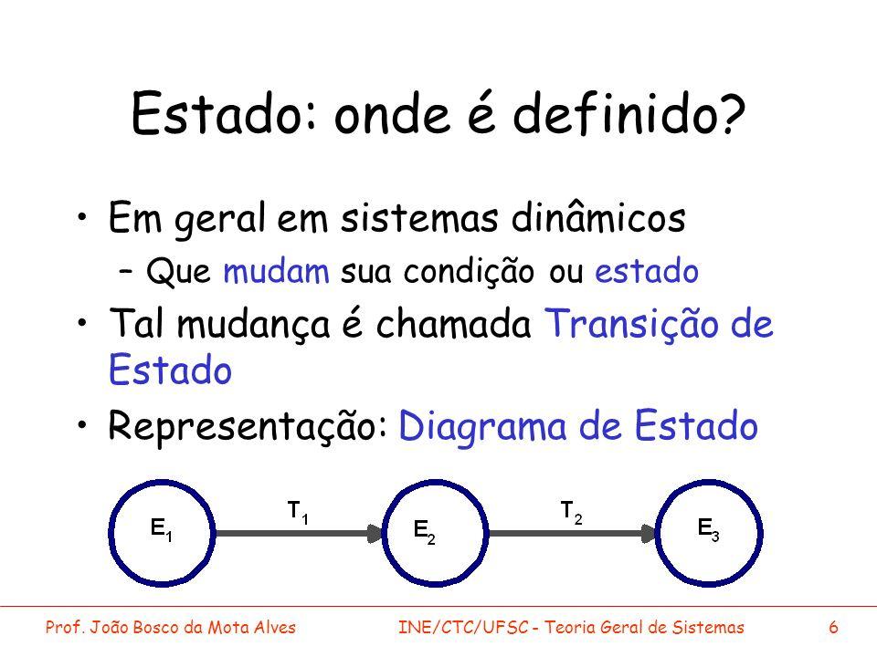 Prof. João Bosco da Mota AlvesINE/CTC/UFSC - Teoria Geral de Sistemas6 Estado: onde é definido? Em geral em sistemas dinâmicos –Que mudam sua condição