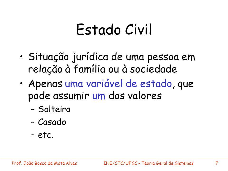 Prof. João Bosco da Mota AlvesINE/CTC/UFSC - Teoria Geral de Sistemas7 Estado Civil Situação jurídica de uma pessoa em relação à família ou à sociedad