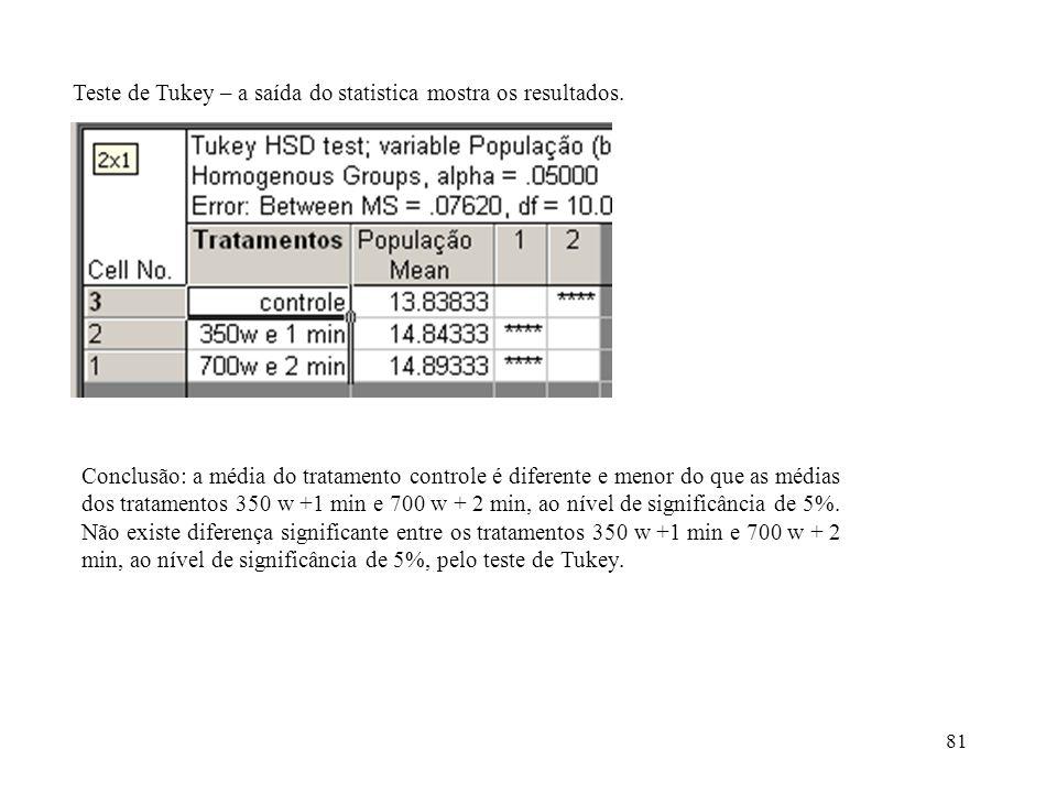 81 Teste de Tukey – a saída do statistica mostra os resultados. Conclusão: a média do tratamento controle é diferente e menor do que as médias dos tra