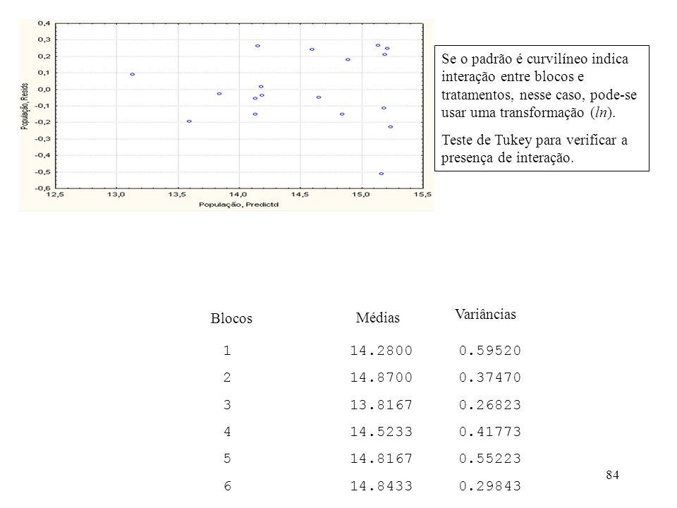 84 Se o padrão é curvilíneo indica interação entre blocos e tratamentos, nesse caso, pode-se usar uma transformação (ln). Teste de Tukey para verifica