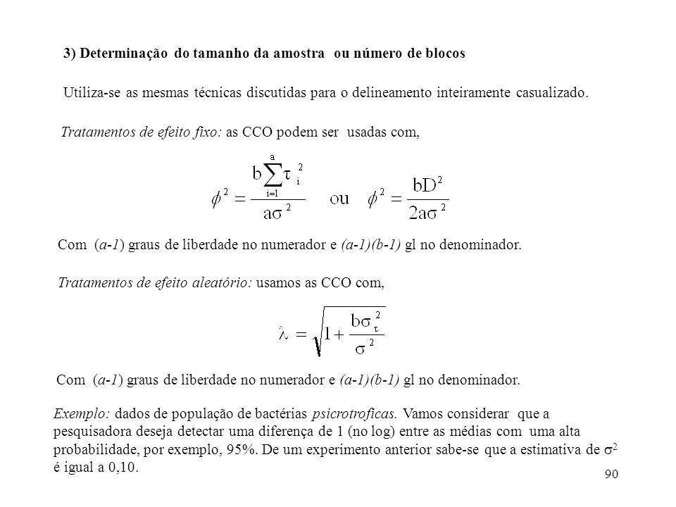 90 3) Determinação do tamanho da amostra ou número de blocos Utiliza-se as mesmas técnicas discutidas para o delineamento inteiramente casualizado. Tr
