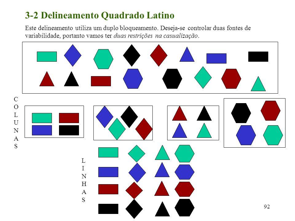 92 3-2 Delineamento Quadrado Latino Este delineamento utiliza um duplo bloqueamento. Deseja-se controlar duas fontes de variabilidade, portanto vamos