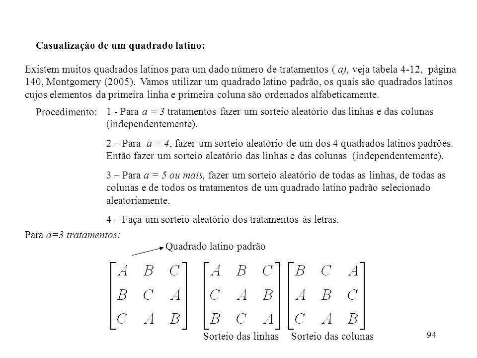 94 Casualização de um quadrado latino: Existem muitos quadrados latinos para um dado número de tratamentos ( a), veja tabela 4-12, página 140, Montgom
