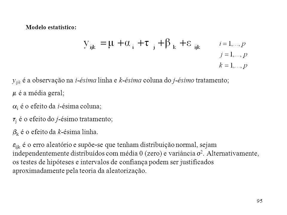 95 Modelo estatístico: y ijk é a observação na i-ésima linha e k-ésima coluna do j-ésimo tratamento; é a média geral; i é o efeito da i-ésima coluna;
