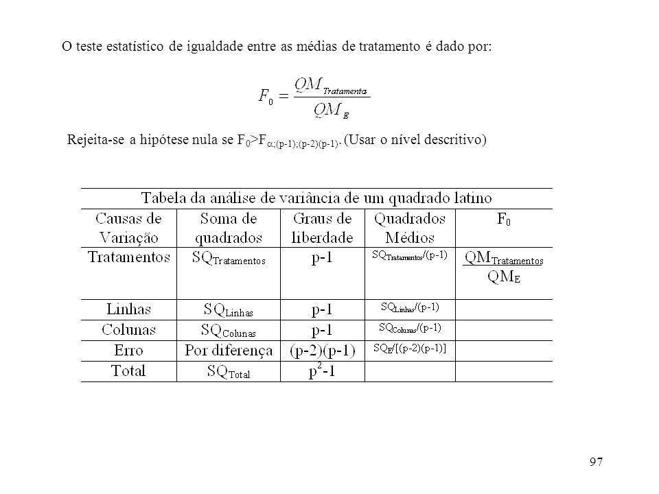 97 O teste estatístico de igualdade entre as médias de tratamento é dado por: Rejeita-se a hipótese nula se F 0 >F ;(p-1);(p-2)(p-1). (Usar o nível de