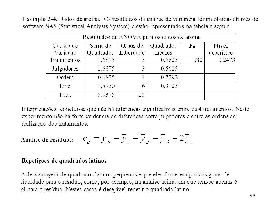 98 Exemplo 3-4. Dados de aroma. Os resultados da análise de variância foram obtidas através do software SAS (Statistical Analysis System) e estão repr