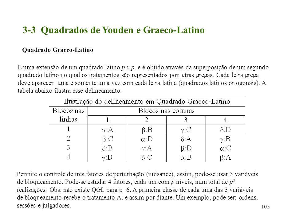 105 3-3 Quadrados de Youden e Graeco-Latino Quadrado Graeco-Latino É uma extensão de um quadrado latino p x p, e é obtido através da superposição de u