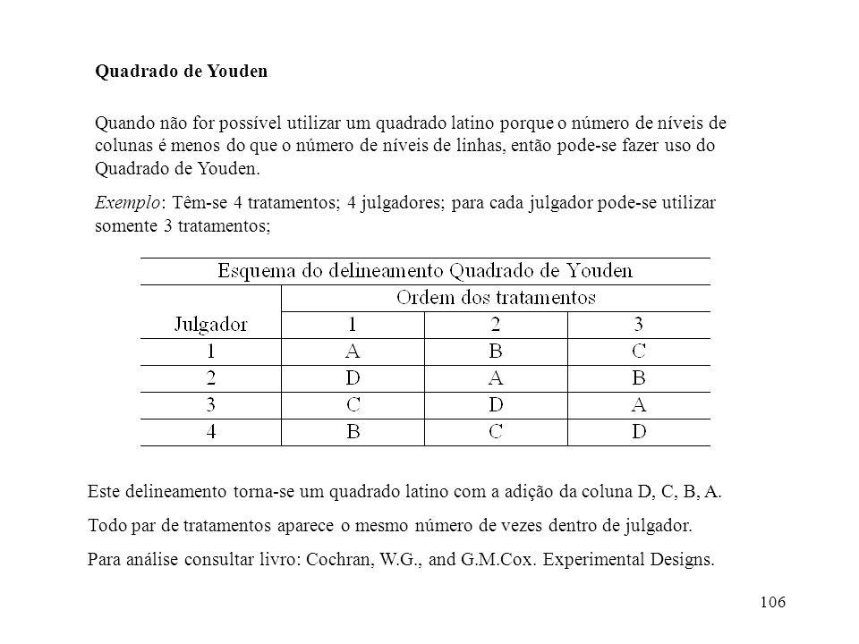 106 Quadrado de Youden Quando não for possível utilizar um quadrado latino porque o número de níveis de colunas é menos do que o número de níveis de l