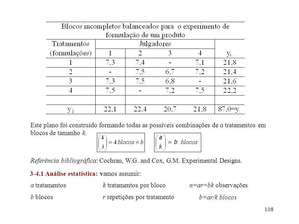 108 Este plano foi construído formando todas as possíveis combinações de a tratamentos em blocos de tamanho k. Referência bibliográfica: Cochran, W.G.