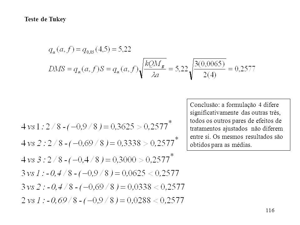 116 Teste de Tukey Conclusão: a formulação 4 difere significativamente das outras três, todos os outros pares de efeitos de tratamentos ajustados não