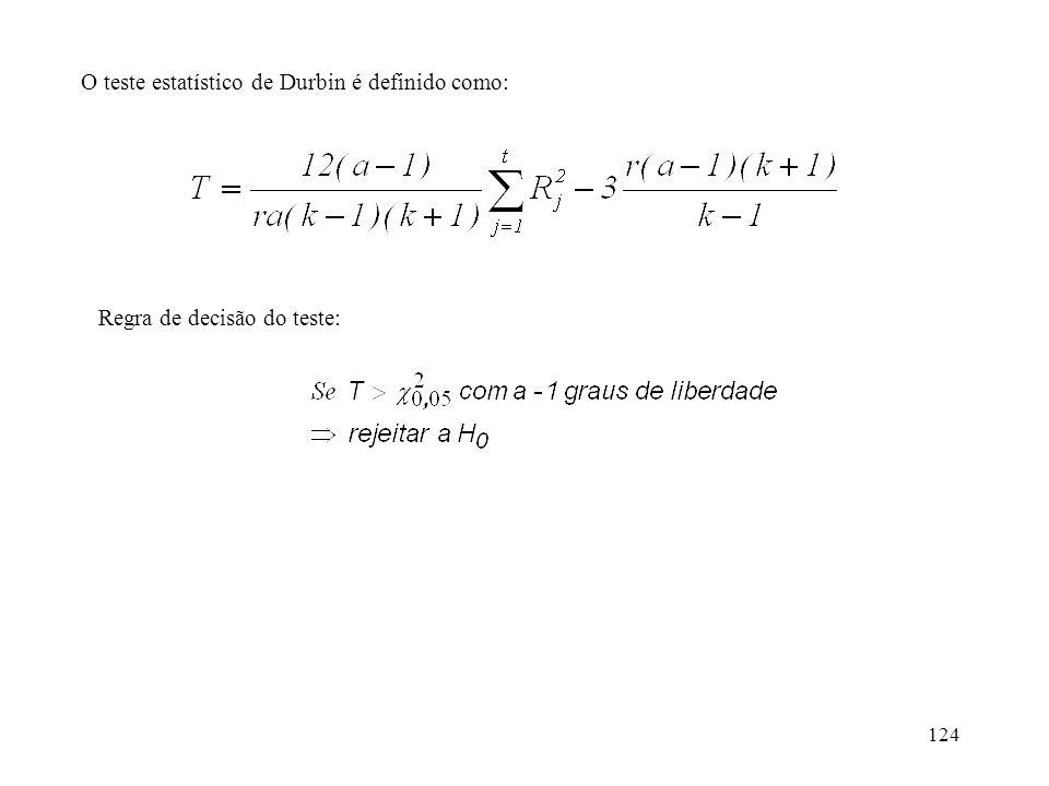 124 O teste estatístico de Durbin é definido como: Regra de decisão do teste: