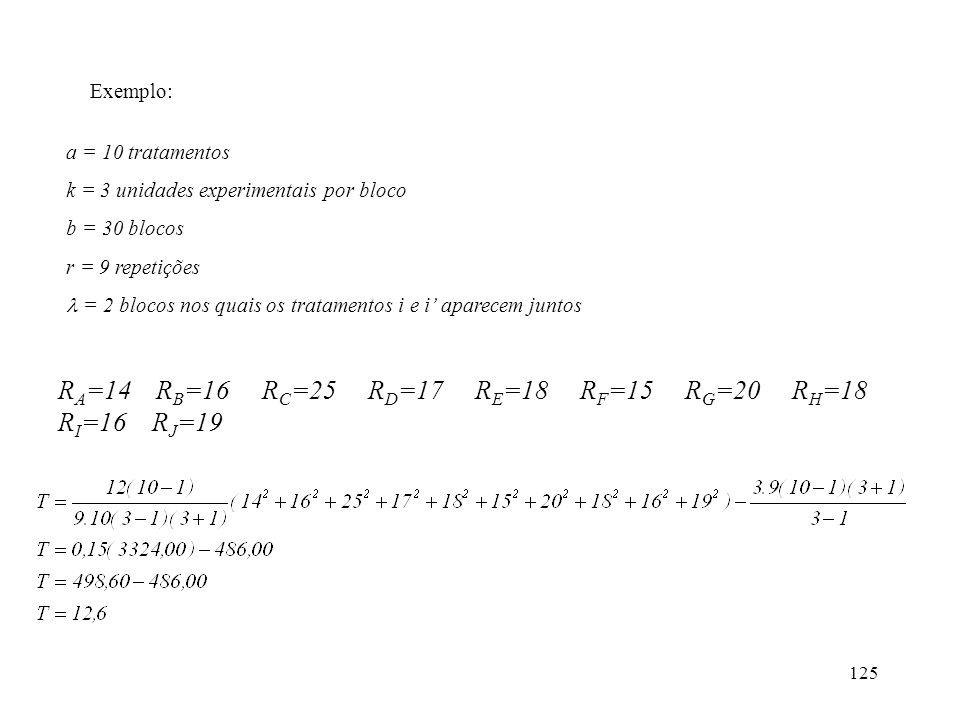 125 Exemplo: a = 10 tratamentos k = 3 unidades experimentais por bloco b = 30 blocos r = 9 repetições = 2 blocos nos quais os tratamentos i e i aparec
