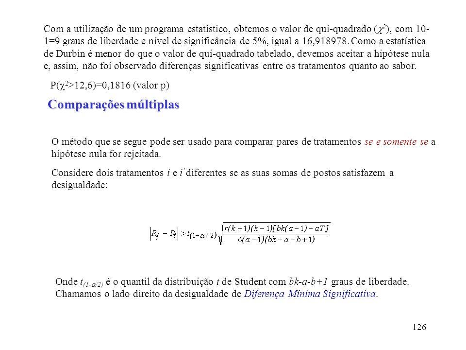 126 Com a utilização de um programa estatístico, obtemos o valor de qui-quadrado ( 2 ), com 10- 1=9 graus de liberdade e nível de significância de 5%,