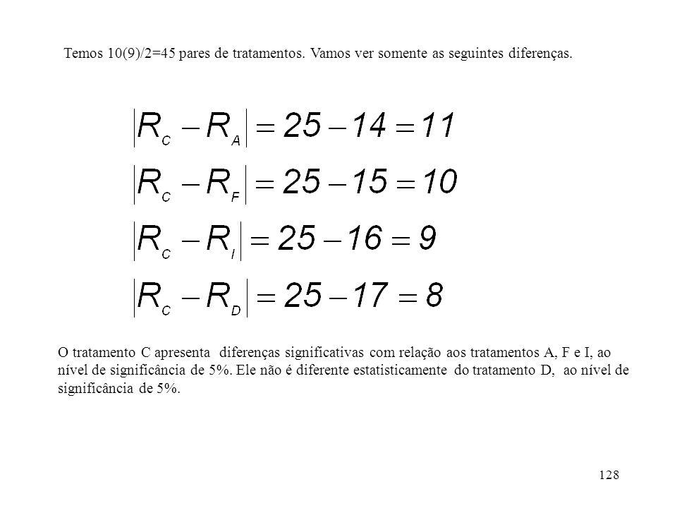 128 Temos 10(9)/2=45 pares de tratamentos. Vamos ver somente as seguintes diferenças. O tratamento C apresenta diferenças significativas com relação a