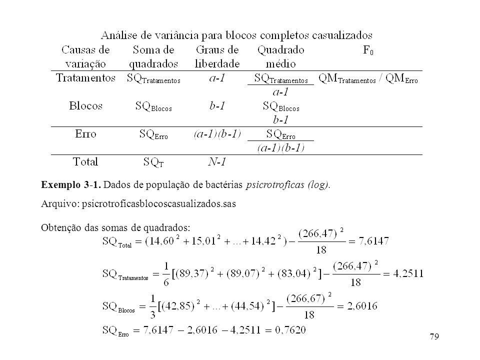 79 Exemplo 3-1. Dados de população de bactérias psicrotroficas (log). Arquivo: psicrotroficasblocoscasualizados.sas Obtenção das somas de quadrados: