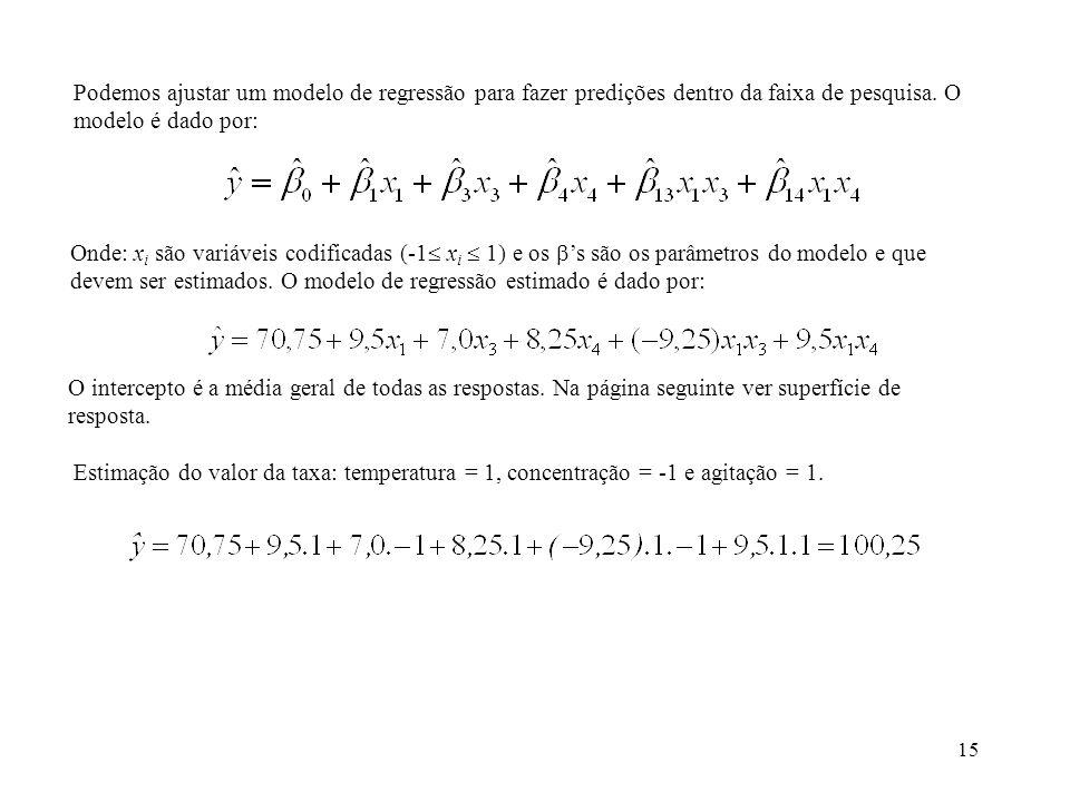15 Podemos ajustar um modelo de regressão para fazer predições dentro da faixa de pesquisa. O modelo é dado por: Onde: x i são variáveis codificadas (