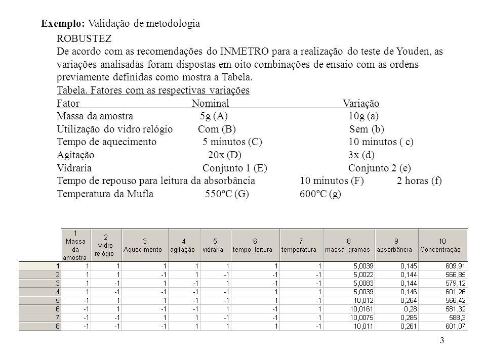 24 Exemplo de fatorial 2 6 [arquivo:injectionmoldingprocessexample9_4.sas]; vamos estudar mais um fator no experimento anterior: A=concentração de farelo de aveia; B=níveis de gordura; C=níveis de bromato de potássio; D=níveis de fermento; E= água; F=leite em pó.