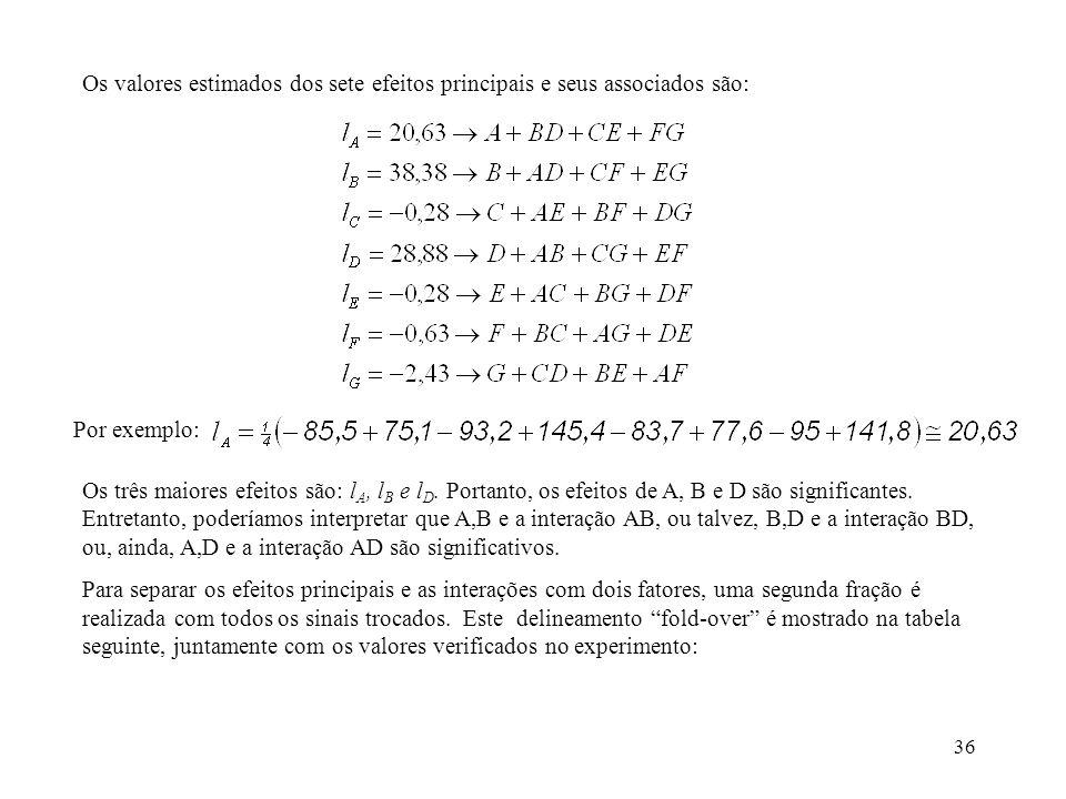 36 Os valores estimados dos sete efeitos principais e seus associados são: Os três maiores efeitos são: l A, l B e l D. Portanto, os efeitos de A, B e