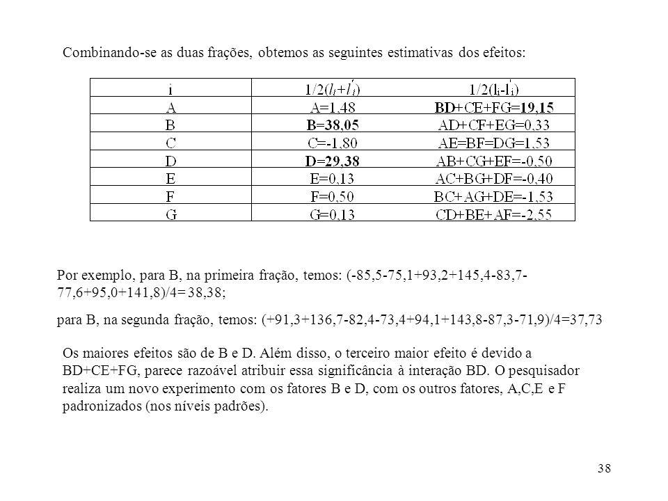 38 Combinando-se as duas frações, obtemos as seguintes estimativas dos efeitos: Por exemplo, para B, na primeira fração, temos: (-85,5-75,1+93,2+145,4