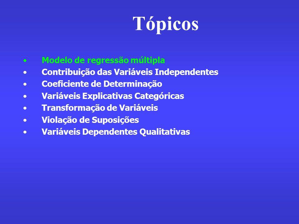 Tópicos Modelo de regressão múltipla Contribuição das Variáveis Independentes Coeficiente de Determinação Variáveis Explicativas Categóricas Transform