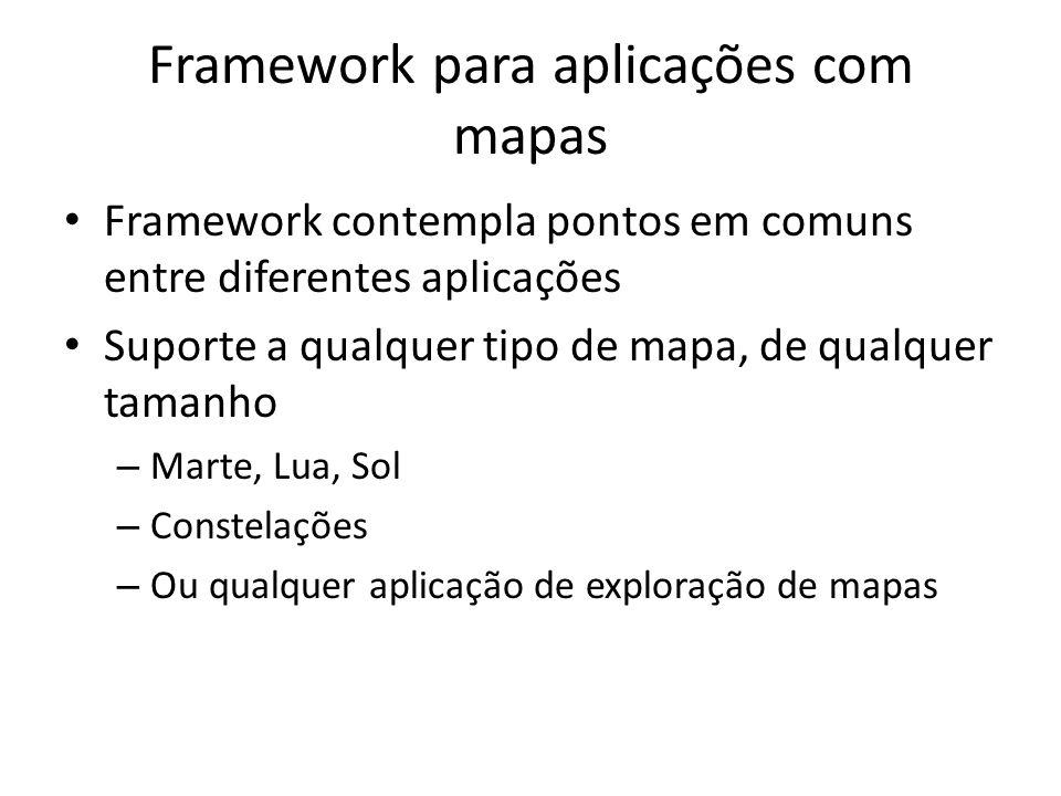 Framework para aplicações com mapas Framework contempla pontos em comuns entre diferentes aplicações Suporte a qualquer tipo de mapa, de qualquer tamanho – Marte, Lua, Sol – Constelações – Ou qualquer aplicação de exploração de mapas