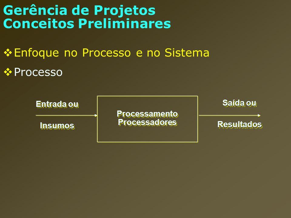 Enfoque no Processo e no Sistema Processo Cj de recursos e atividades inter-relacionadas que transformam insumos (input) em produtos ou resultados (output) Insumo – tudo o que é fornecido ao processo para utilização, transformação ou consumo Resultados podem ser tangíveis, intangíveis, intencional ou não-intencional Processador – qualquer parte interna do processo que desempenha as ações Processamento – conjunto de ações que realizam transformações Gerência de Projetos Conceitos Preliminares