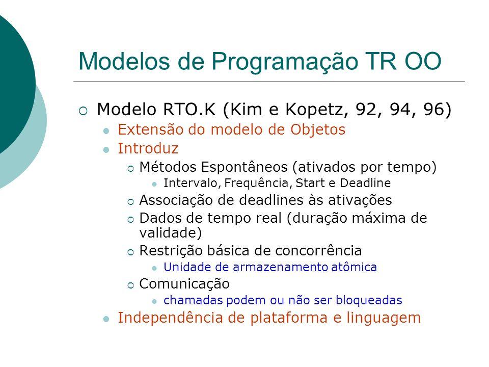 Modelos de Programação TR OO Modelo RTO.K (Kim e Kopetz, 92, 94, 96) Extensão do modelo de Objetos Introduz Métodos Espontâneos (ativados por tempo) I