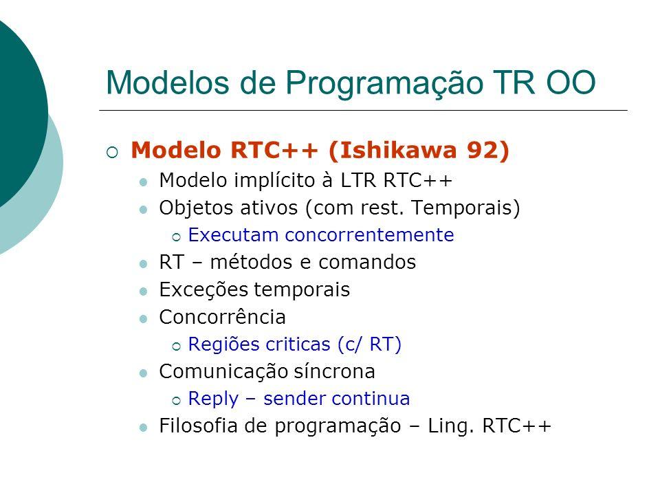 Modelos de Programação TR OO Modelo RTC++ (Ishikawa 92) Modelo implícito à LTR RTC++ Objetos ativos (com rest. Temporais) Executam concorrentemente RT