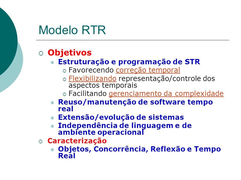 Modelo RTR Objetivos Estruturação e programação de STR Favorecendo correção temporal Flexibilizando representação/controle dos aspectos temporais Faci