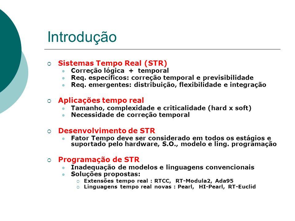 Introdução Sistemas Tempo Real (STR) Correção lógica + temporal Req. específicos: correção temporal e previsibilidade Req. emergentes: distribuição, f