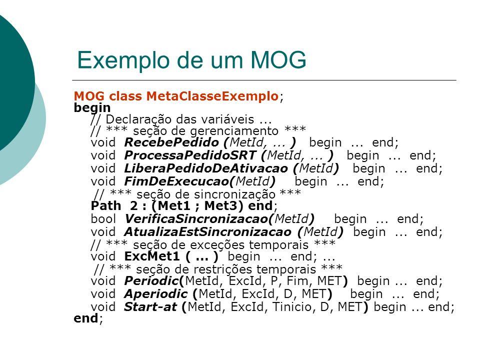 Exemplo de um MOG MOG class MetaClasseExemplo; begin // Declaração das variáveis... // *** seção de gerenciamento *** void RecebePedido (MetId,... ) b