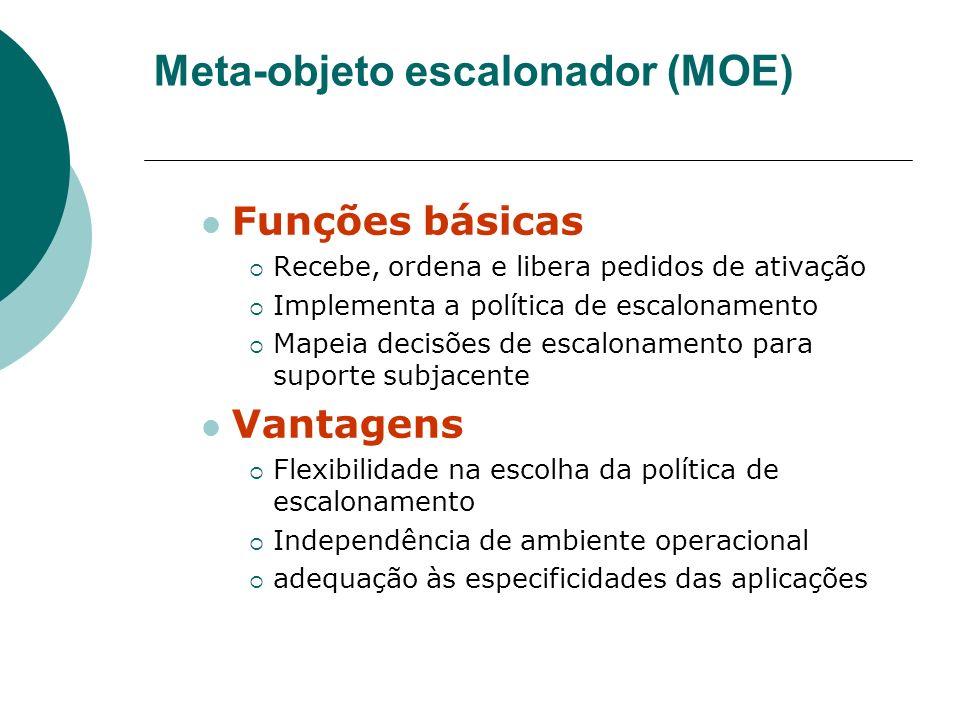 Meta-objeto escalonador (MOE) Funções básicas Recebe, ordena e libera pedidos de ativação Implementa a política de escalonamento Mapeia decisões de es