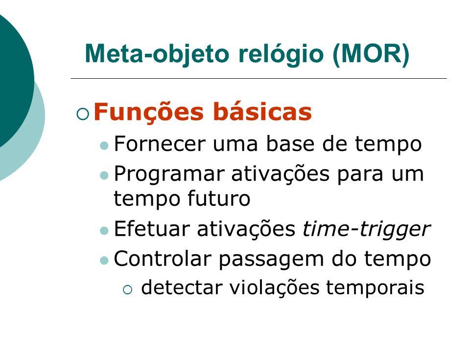 Meta-objeto relógio (MOR) Funções básicas Fornecer uma base de tempo Programar ativações para um tempo futuro Efetuar ativações time-trigger Controlar