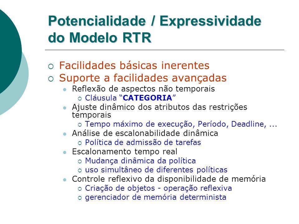 Potencialidade / Expressividade do Modelo RTR Facilidades básicas inerentes Suporte a facilidades avançadas Reflexão de aspectos não temporais Cláusul