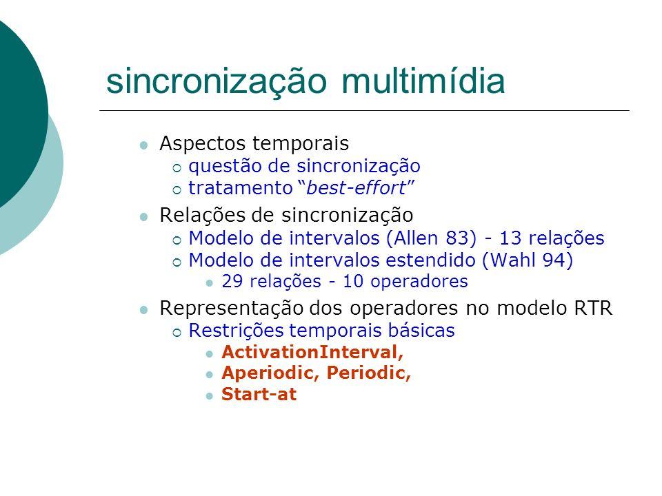 sincronização multimídia Aspectos temporais questão de sincronização tratamento best-effort Relações de sincronização Modelo de intervalos (Allen 83)