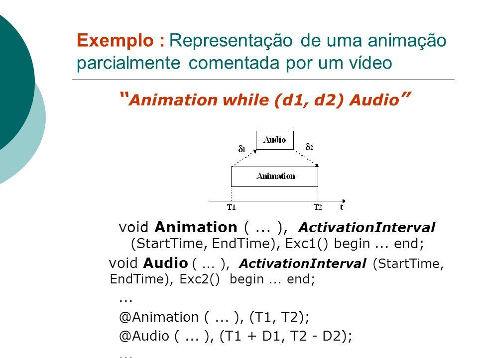 Exemplo : Representação de uma animação parcialmente comentada por um vídeo Animation while (d1, d2) Audio void Animation (... ), ActivationInterval (